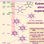 Superacidity of the Strongest Superacids