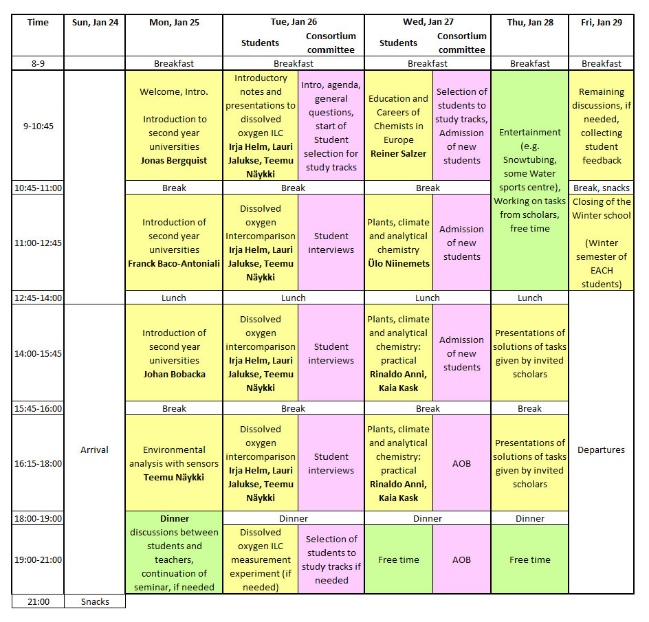 EACH_WS_2016_Programme4