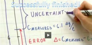 Measurement_Uncertainty_MOOC_Successfully_Finished